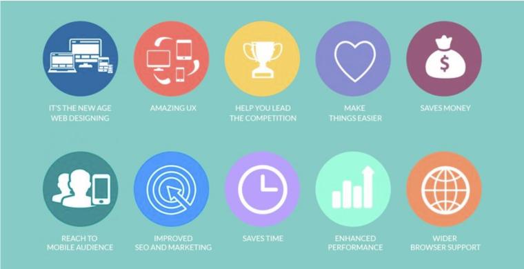 10 redenen voor responsive design