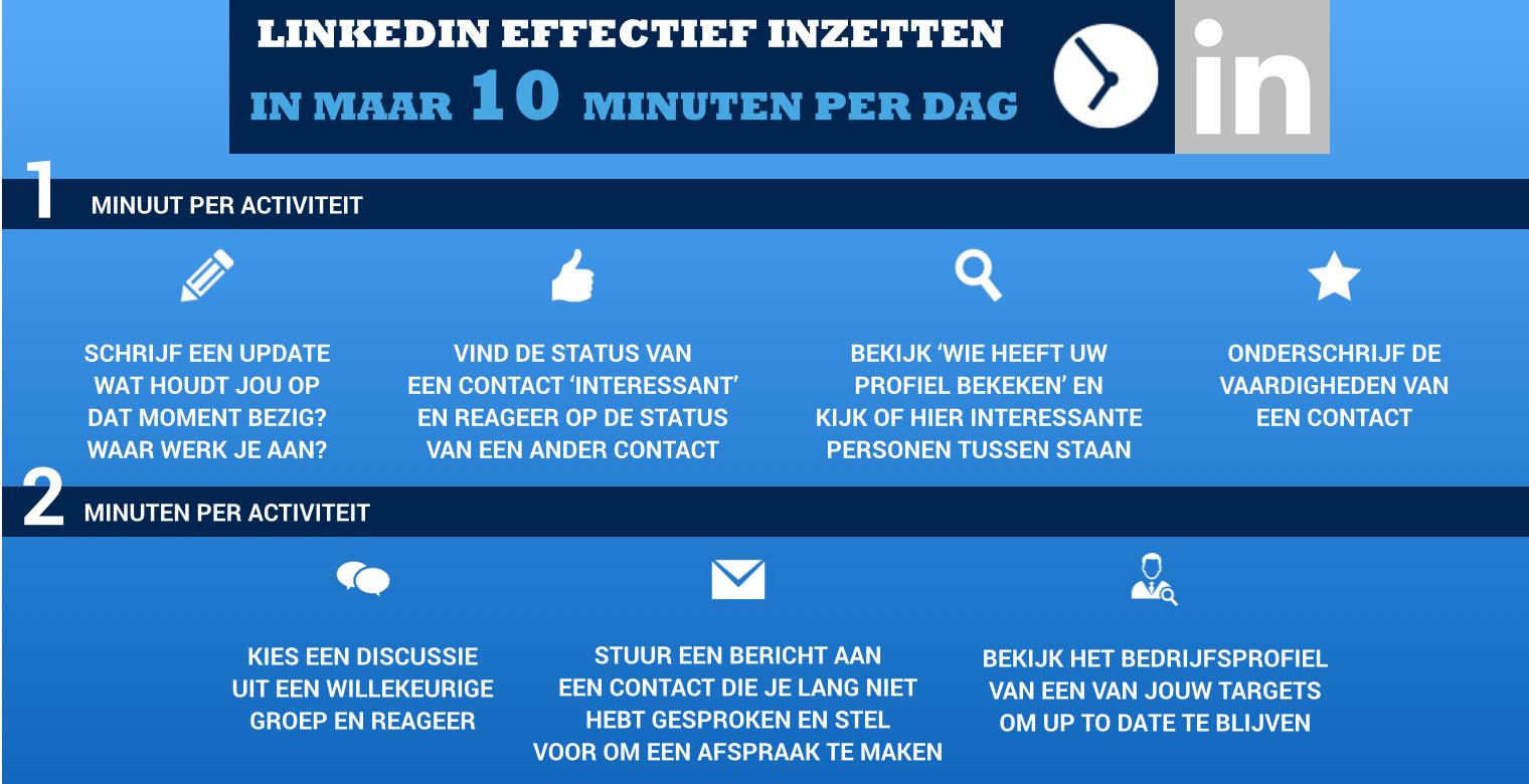 LinkedIn-10minuten-socialmedia-tip