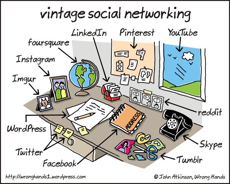 socialmedia-vroeger-lol