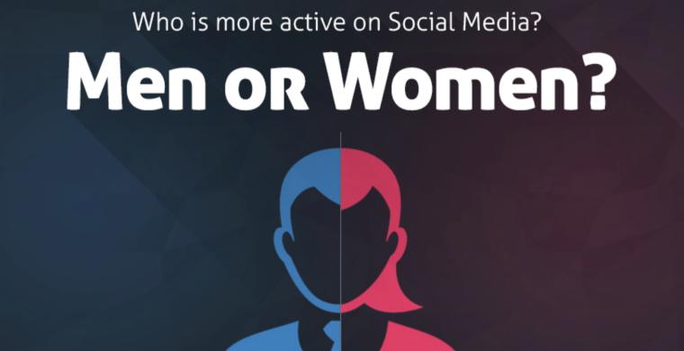 Mannen vs. vrouwen: wie is online actiever?